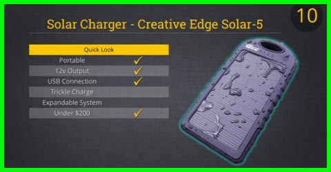 Portable solar panel the size of a cell phone