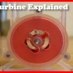 The Tesla Turbine Explained