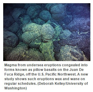 Magma from under sea volcanoes