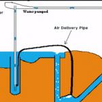 Pulser Pump