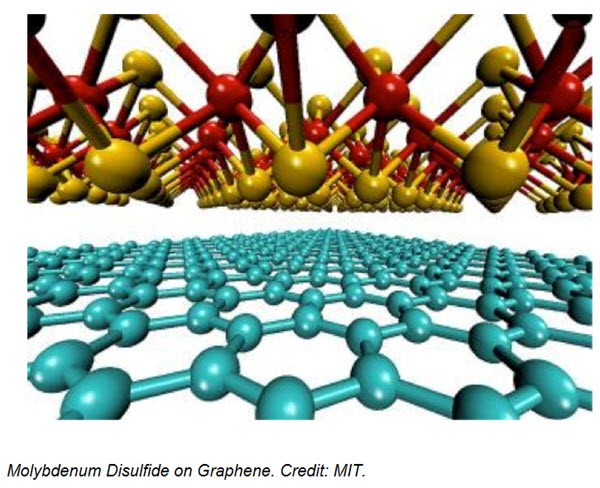 Graphene Being Used In Solar Cells