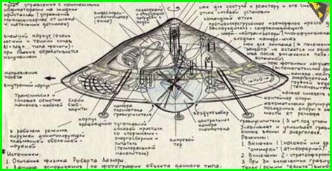 Tesla's Flying Saucer