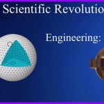 A Science Revolution