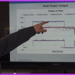 wind power output